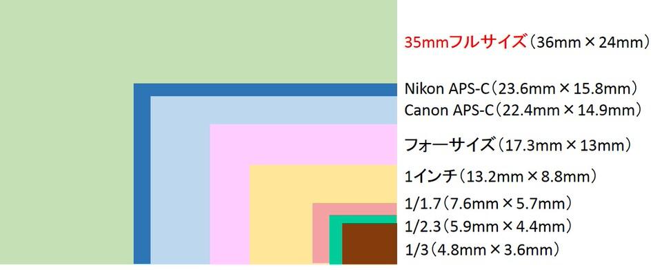 D750購入-Japan Nomad (18)