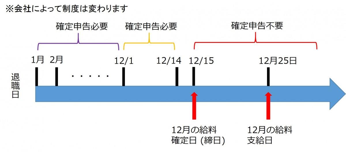 社会人チャリダー確定申告-Japan Nomad (12)