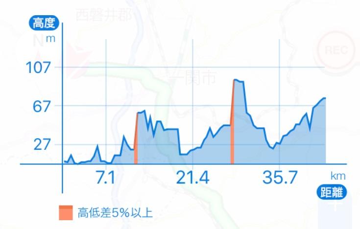 自転車日本一周37日目(厳美渓)-Japan Nomad (89)