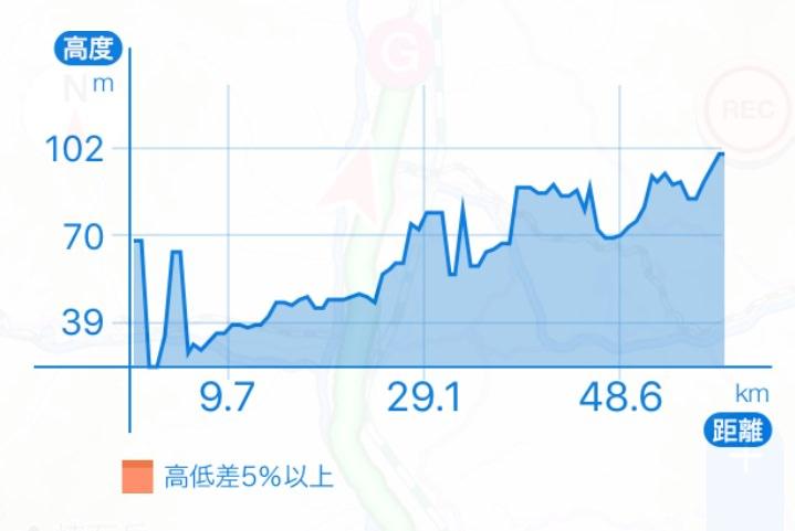 自転車日本一周39日目(マルカン・ソフトクリーム)-Japan Nomad (39)