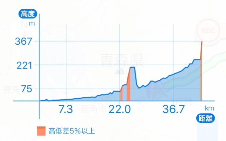 自転車日本一周 49日目-Japan Nomad (30)