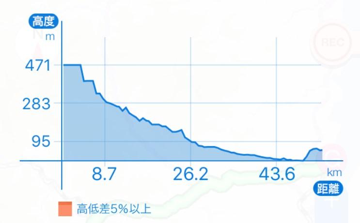 自転車日本一周44日目(自転車事故)-Japan Nomad (31)
