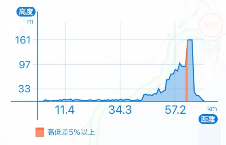 自転車日本一周56日目(トラピスト修道院)-Japan Nomad (31)