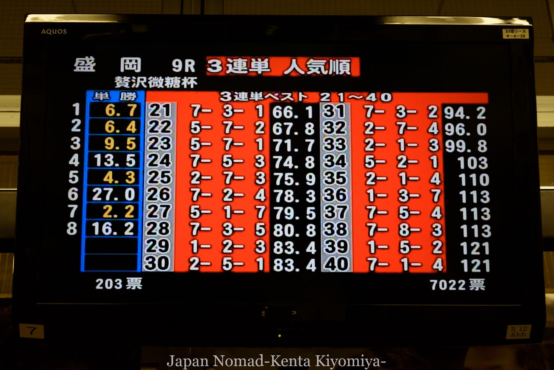 自転車日本一周102日目(帯広ばんえい十勝競馬) (14)